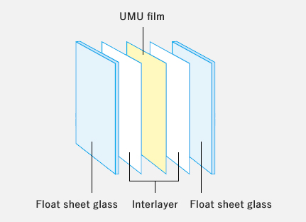 Reference: Structure of instant light control glass UMU